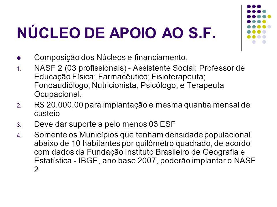 NÚCLEO DE APOIO AO S.F.  Composição dos Núcleos e financiamento: 1. NASF 2 (03 profissionais) - Assistente Social; Professor de Educação Física; Farm