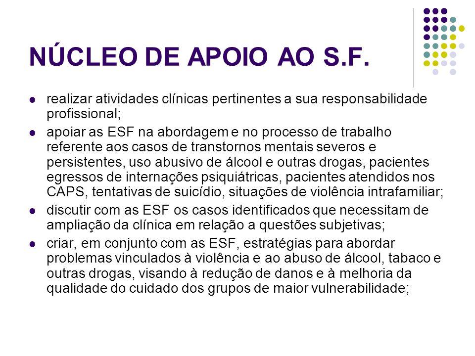 NÚCLEO DE APOIO AO S.F.  realizar atividades clínicas pertinentes a sua responsabilidade profissional;  apoiar as ESF na abordagem e no processo de