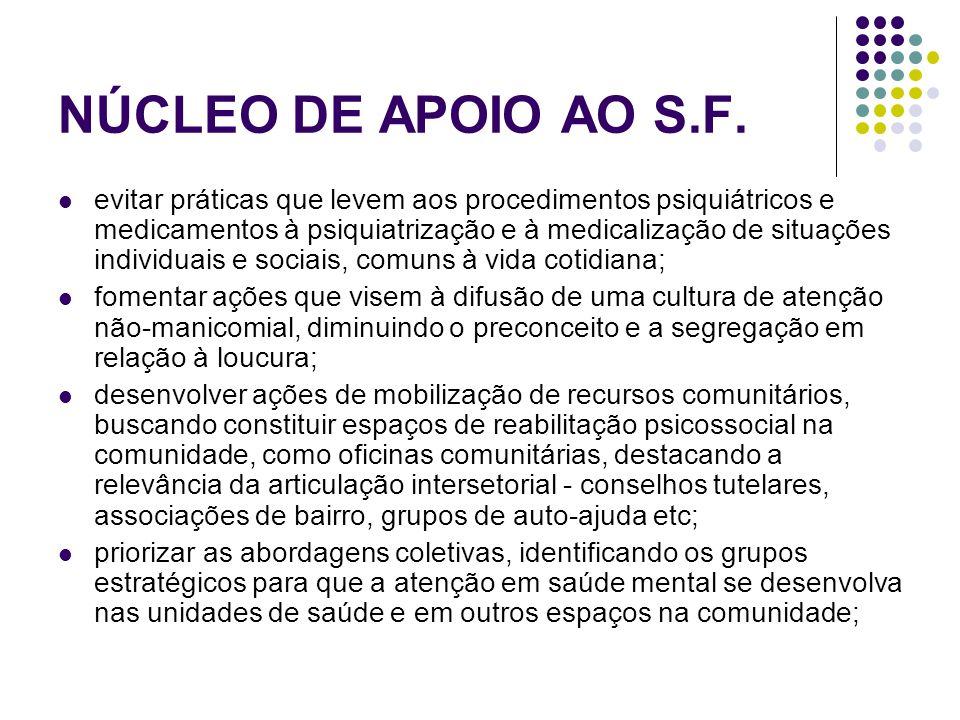 NÚCLEO DE APOIO AO S.F.  evitar práticas que levem aos procedimentos psiquiátricos e medicamentos à psiquiatrização e à medicalização de situações in