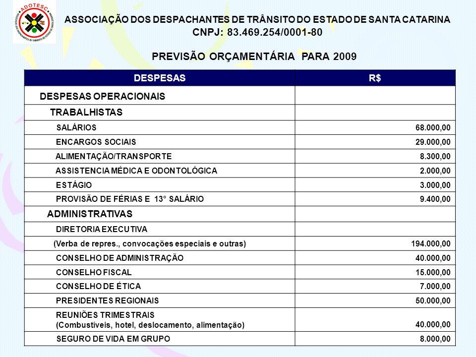 PREVISÃO ORÇAMENTÁRIA PARA 2009 ASSOCIAÇÃO DOS DESPACHANTES DE TRÂNSITO DO ESTADO DE SANTA CATARINA CNPJ: 83.469.254/0001-80 DESPESASR$ DESPESAS OPERA