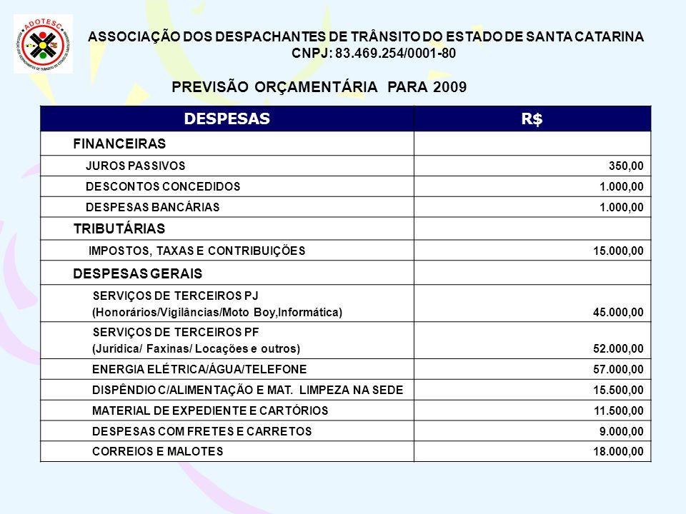 PREVISÃO ORÇAMENTÁRIA PARA 2009 ASSOCIAÇÃO DOS DESPACHANTES DE TRÂNSITO DO ESTADO DE SANTA CATARINA CNPJ: 83.469.254/0001-80 DESPESASR$ FINANCEIRAS JU