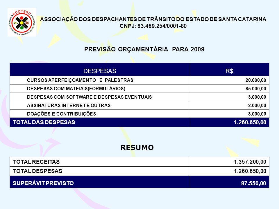 ASSOCIAÇÃO DOS DESPACHANTES DE TRÂNSITO DO ESTADO DE SANTA CATARINA CNPJ: 83.469.254/0001-80 PREVISÃO ORÇAMENTÁRIA PARA 2009 DESPESASR$ CURSOS APERFEI