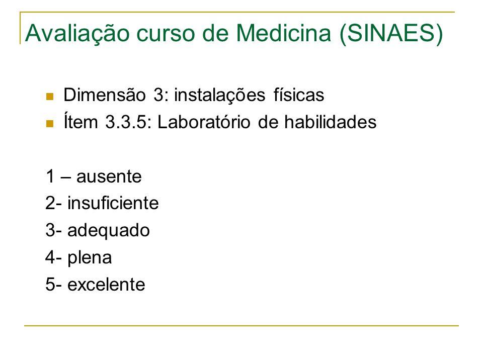 Avaliação curso de Medicina (SINAES)  Dimensão 3: instalações físicas  Ítem 3.3.5: Laboratório de habilidades 1 – ausente 2- insuficiente 3- adequado 4- plena 5- excelente