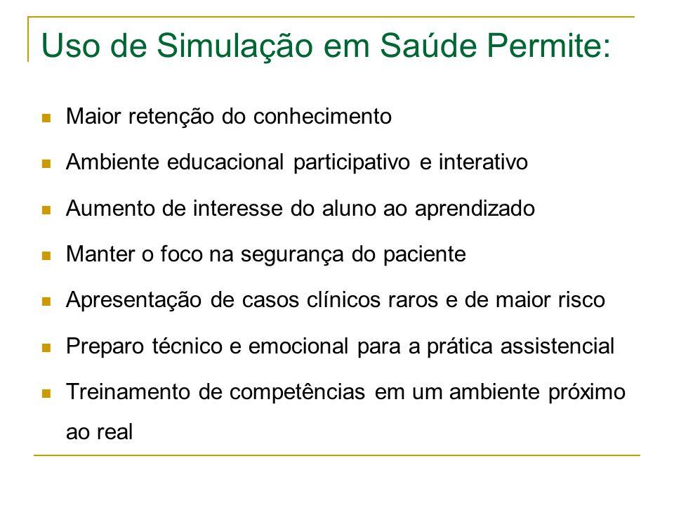 Uso de Simulação em Saúde Permite:  Maior retenção do conhecimento  Ambiente educacional participativo e interativo  Aumento de interesse do aluno
