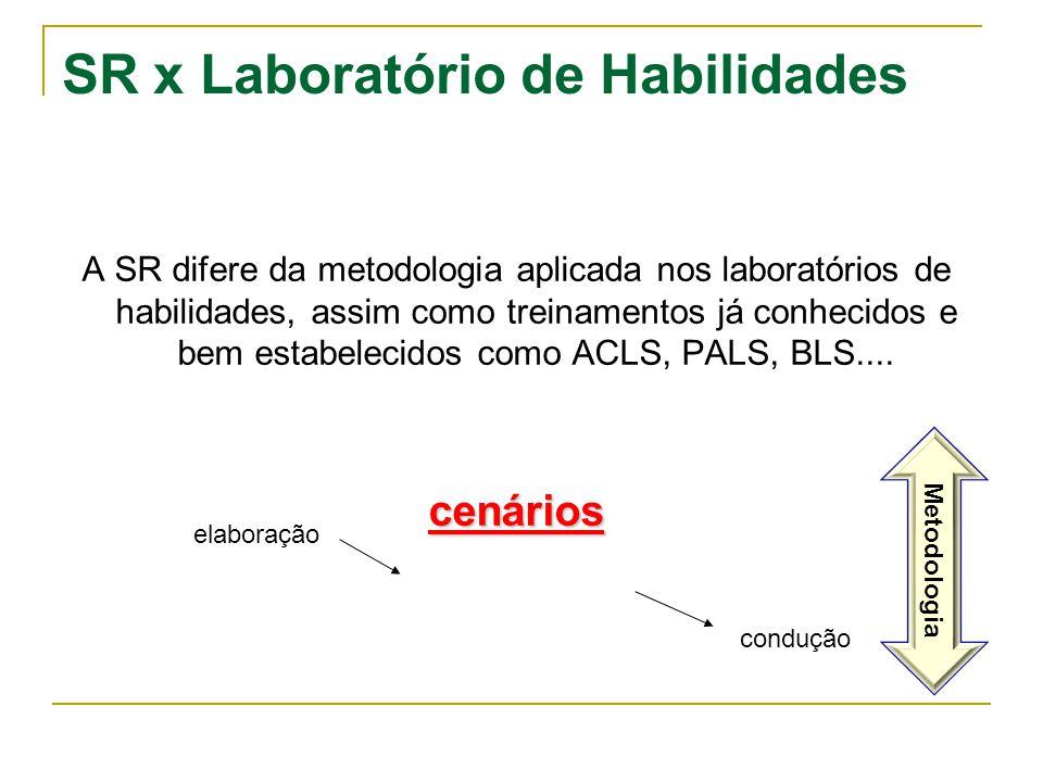 SR x Laboratório de Habilidades A SR difere da metodologia aplicada nos laboratórios de habilidades, assim como treinamentos já conhecidos e bem estabelecidos como ACLS, PALS, BLS....cenários elaboração condução Metodologia