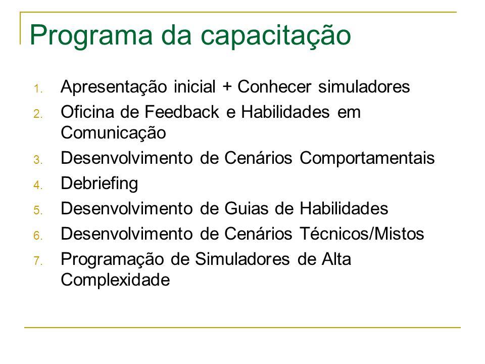 Programa da capacitação 1. Apresentação inicial + Conhecer simuladores 2. Oficina de Feedback e Habilidades em Comunicação 3. Desenvolvimento de Cenár