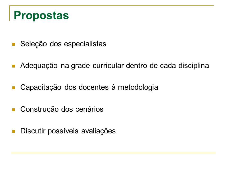 Propostas  Seleção dos especialistas  Adequação na grade curricular dentro de cada disciplina  Capacitação dos docentes à metodologia  Construção
