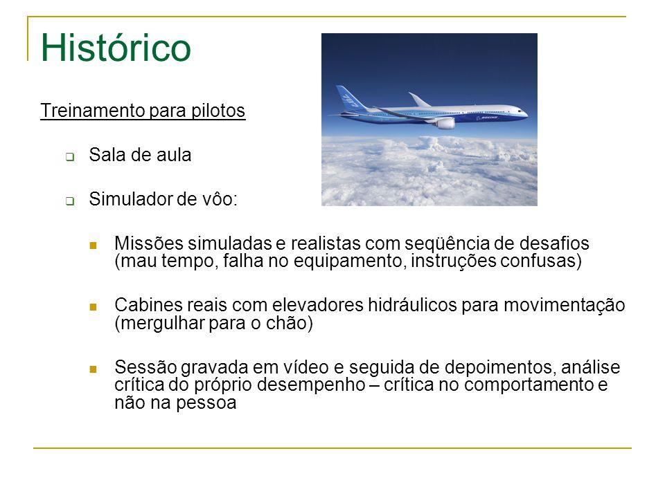 Histórico Treinamento para pilotos  Sala de aula  Simulador de vôo:  Missões simuladas e realistas com seqüência de desafios (mau tempo, falha no e
