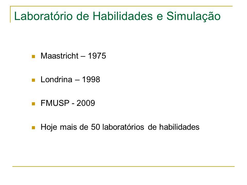 Laboratório de Habilidades e Simulação  Maastricht – 1975  Londrina – 1998  FMUSP - 2009  Hoje mais de 50 laboratórios de habilidades