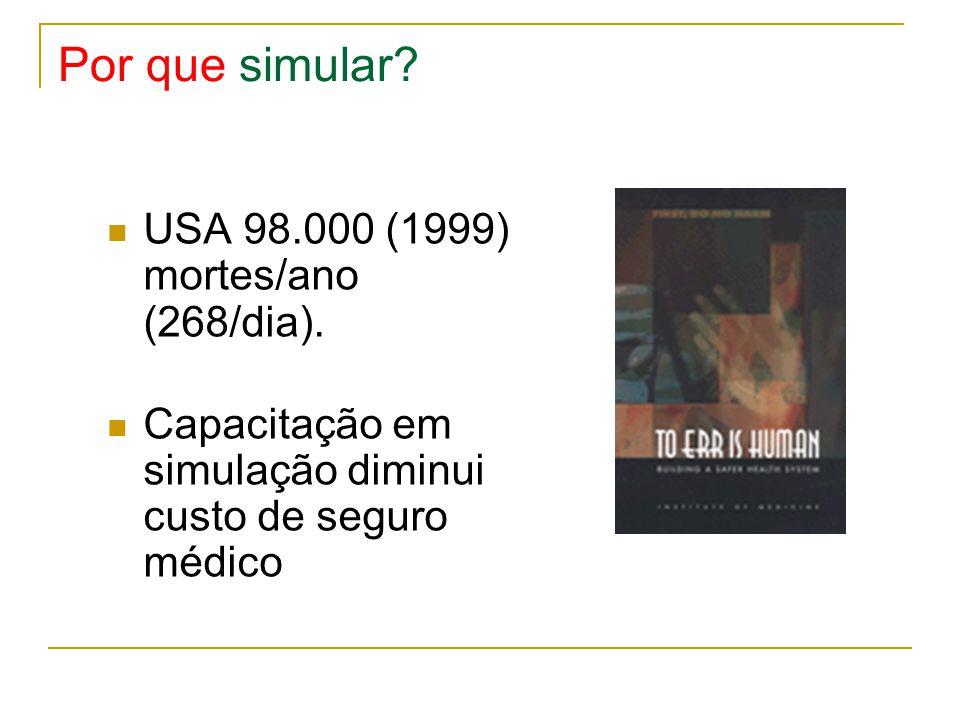 Por que simular?  USA 98.000 (1999) mortes/ano (268/dia).  Capacitação em simulação diminui custo de seguro médico