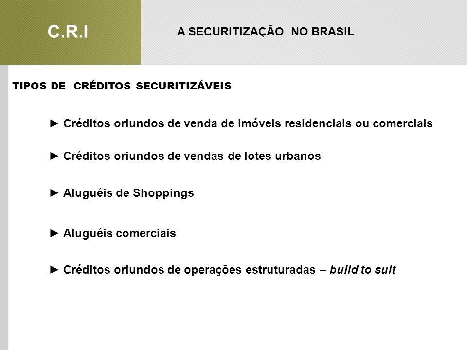 TIPOS DE CRÉDITOS SECURITIZÁVEIS ► Créditos oriundos de venda de imóveis residenciais ou comerciais ► Créditos oriundos de vendas de lotes urbanos ► A