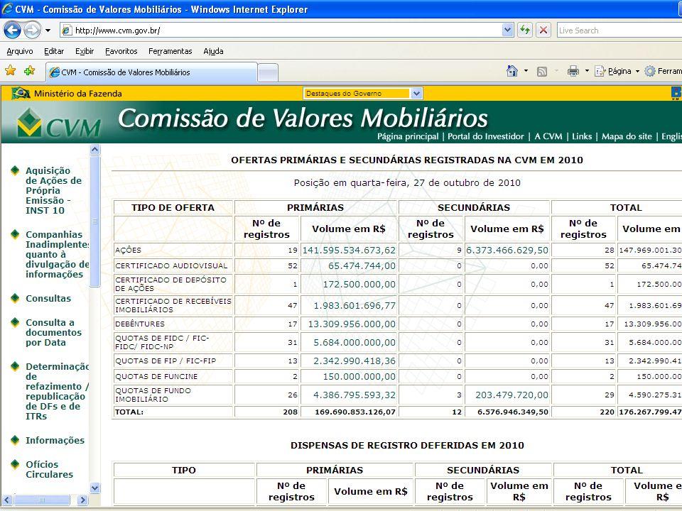 C.R.I A SECURITIZAÇÃO NO BRASIL ► Escritura Definitiva com Alienação Fiduciária ► Créditos representados por Cédulas de Crédito Imobiliário (CCI) ► Pr