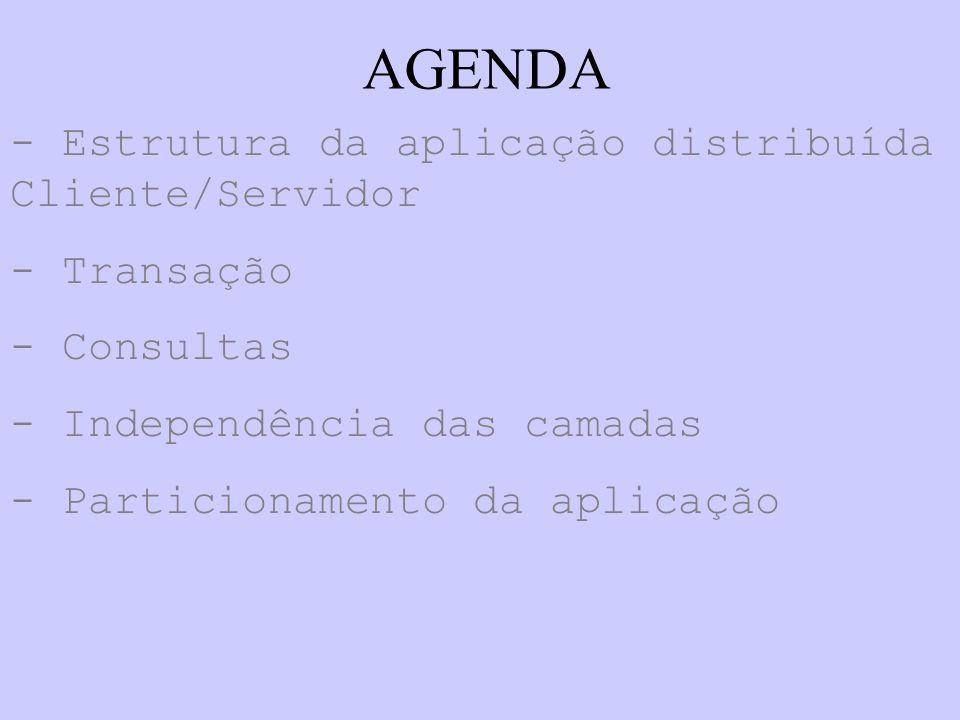 - Estrutura da aplicação distribuída Cliente/Servidor - Transação - Consultas - Independência das camadas - Particionamento da aplicação AGENDA