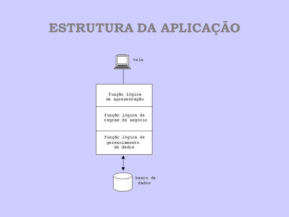 ESTRUTURA DA APLICAÇÃO XXX
