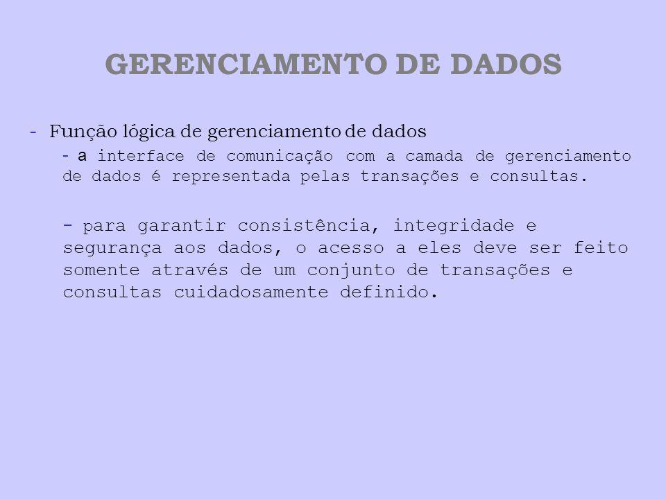 GERENCIAMENTO DE DADOS - Função lógica de gerenciamento de dados - a interface de comunicação com a camada de gerenciamento de dados é representada pelas transações e consultas.