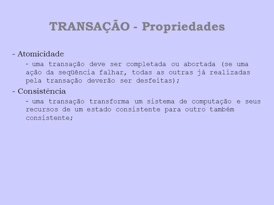 TRANSAÇÃO - Propriedades - Atomicidade - uma transação deve ser completada ou abortada (se uma ação da seqüência falhar, todas as outras já realizadas