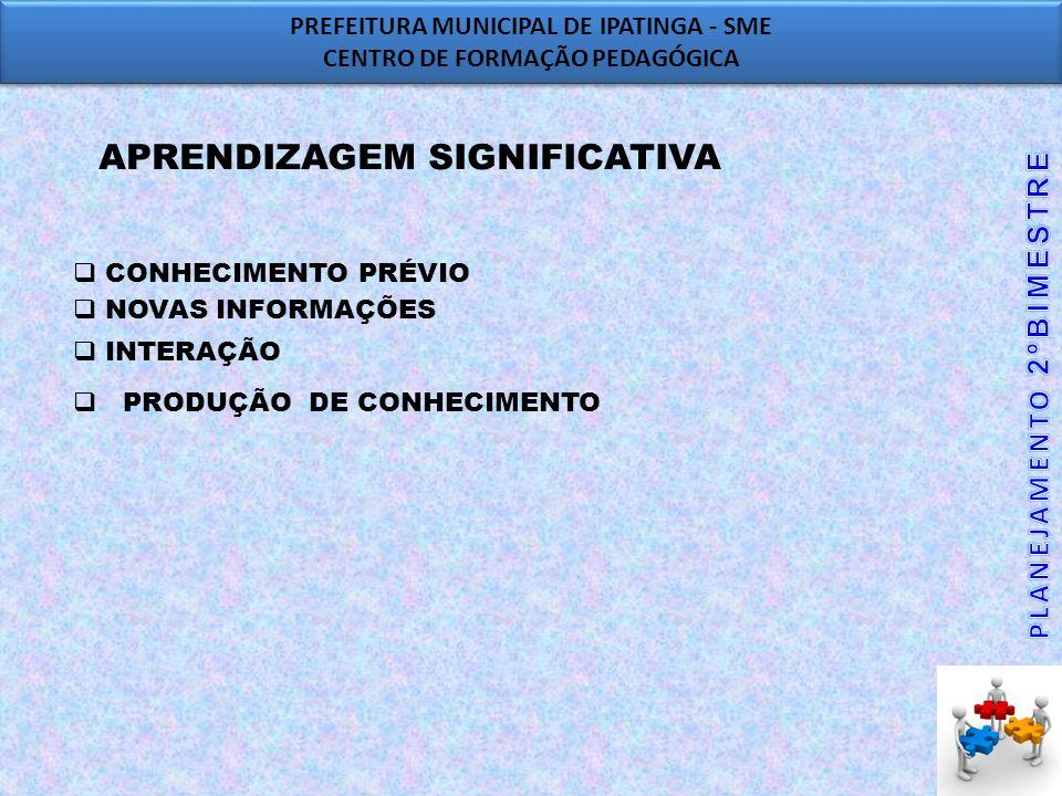 PREFEITURA MUNICIPAL DE IPATINGA - SME CENTRO DE FORMAÇÃO PEDAGÓGICA PREFEITURA MUNICIPAL DE IPATINGA - SME CENTRO DE FORMAÇÃO PEDAGÓGICA APRENDIZAGEM SIGNIFICATIVA  CONHECIMENTO PRÉVIO  NOVAS INFORMAÇÕES  INTERAÇÃO  PRODUÇÃO DE CONHECIMENTO