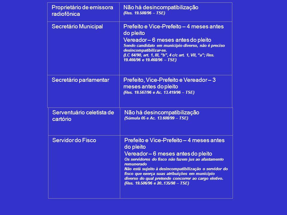 Proprietário de emissora radiofônica Não há desincompatibilização (Res. 19.508/96 – TSE) Secretário MunicipalPrefeito e Vice-Prefeito – 4 meses antes