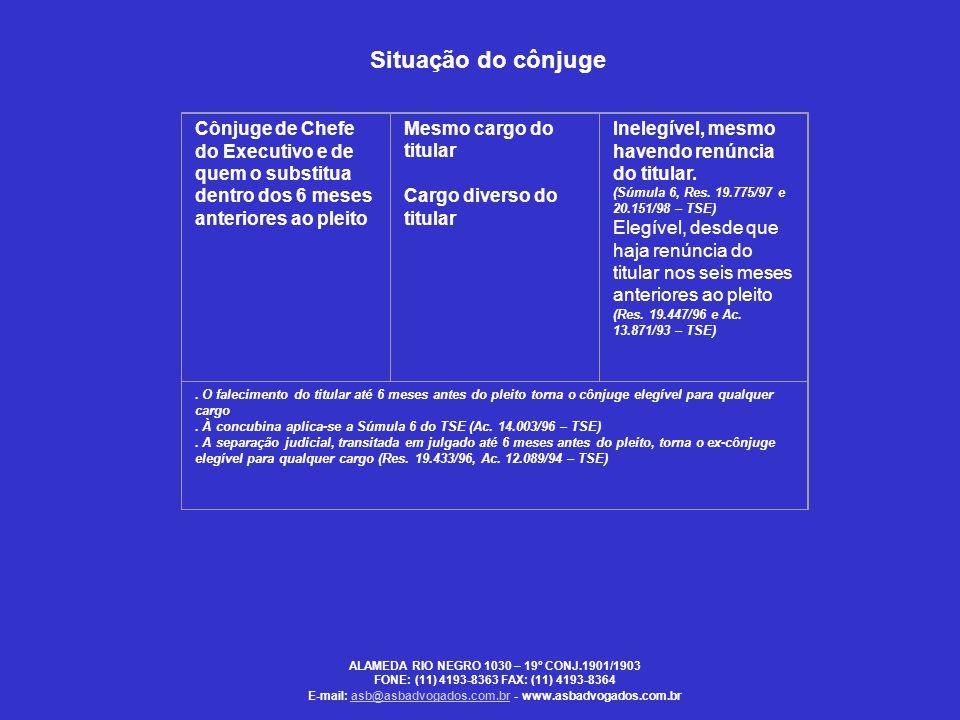 Situação do cônjuge Cônjuge de Chefe do Executivo e de quem o substitua dentro dos 6 meses anteriores ao pleito Mesmo cargo do titular Cargo diverso d