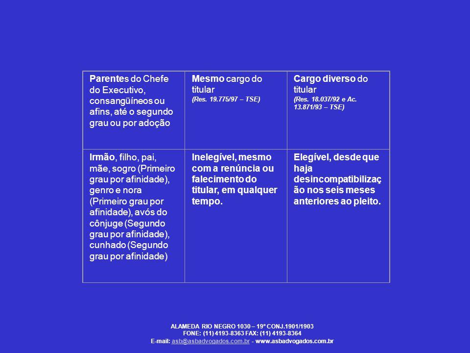 Parentes do Chefe do Executivo, consangüíneos ou afins, até o segundo grau ou por adoção Mesmo cargo do titular (Res. 19.775/97 – TSE) Cargo diverso d