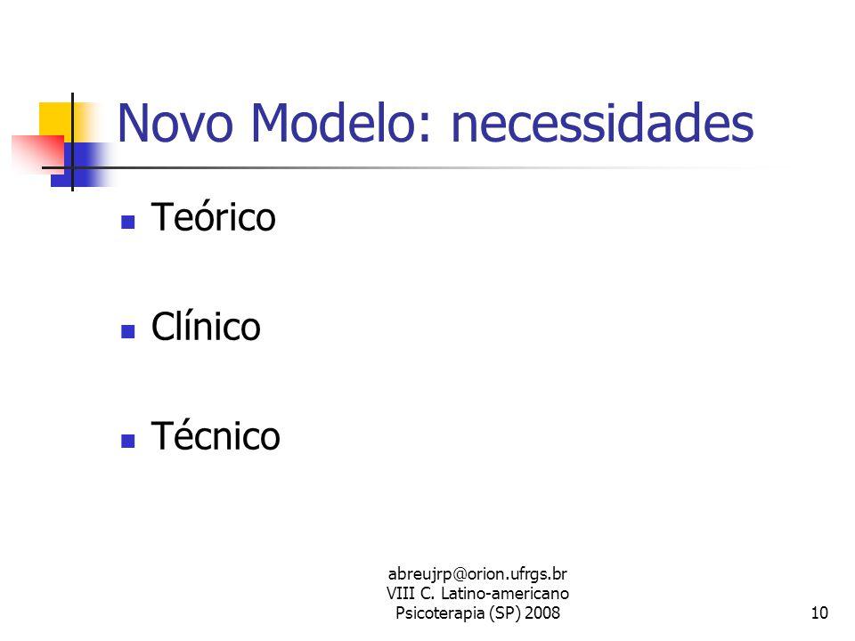 abreujrp@orion.ufrgs.br VIII C. Latino-americano Psicoterapia (SP) 200810 Novo Modelo: necessidades  Teórico  Clínico  Técnico