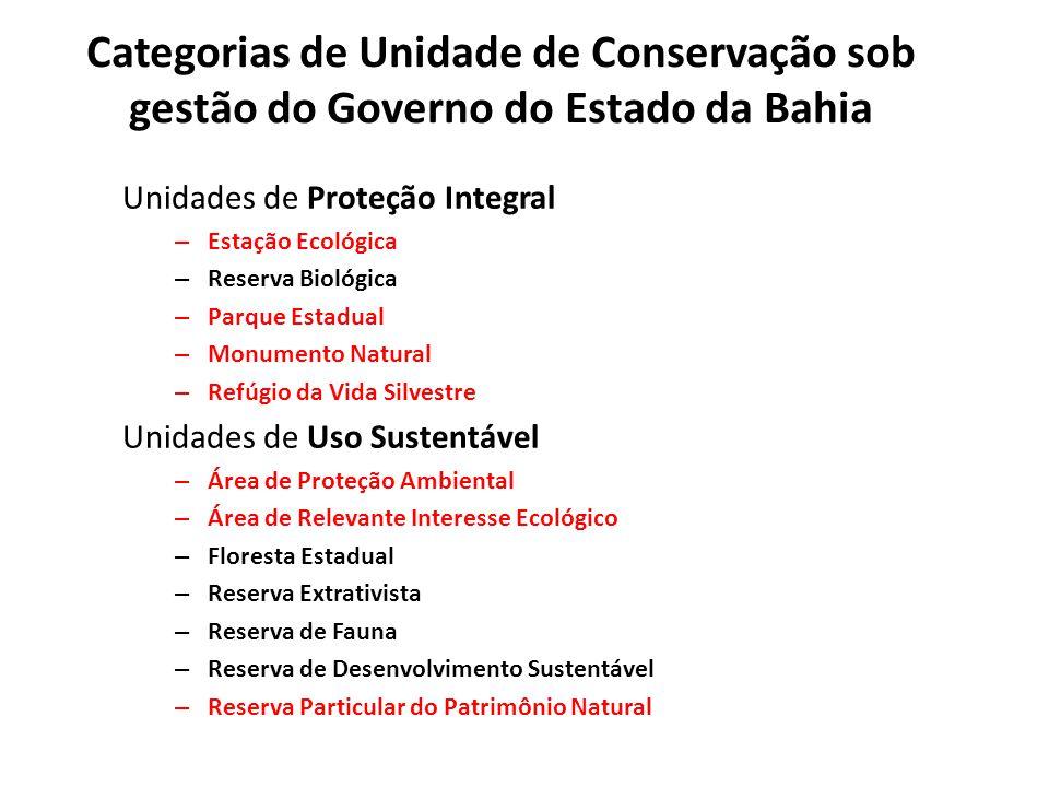Unidades de Proteção Integral – Estação Ecológica – Reserva Biológica – Parque Estadual – Monumento Natural – Refúgio da Vida Silvestre Unidades de Us