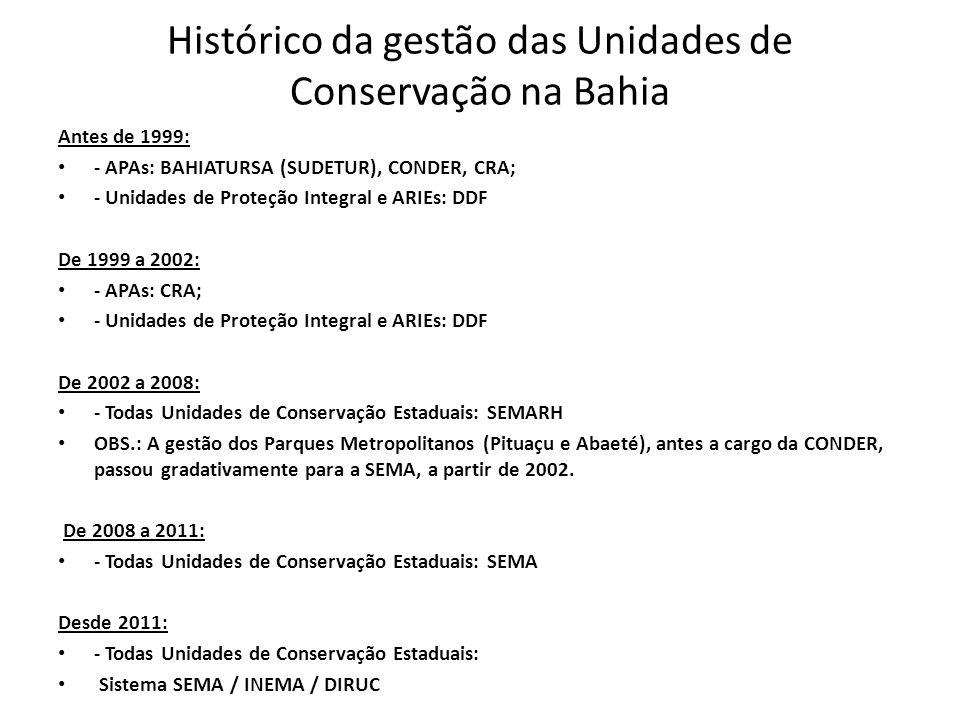 Histórico da gestão das Unidades de Conservação na Bahia Antes de 1999: • - APAs: BAHIATURSA (SUDETUR), CONDER, CRA; • - Unidades de Proteção Integral