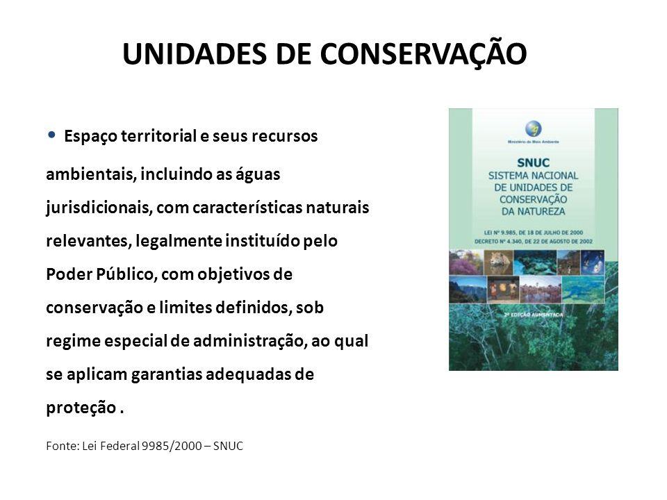 • Espaço territorial e seus recursos ambientais, incluindo as águas jurisdicionais, com características naturais relevantes, legalmente instituído pel