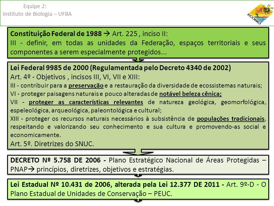 Equipe 2: Instituto de Biologia – UFBA Constituição Federal de 1988  Art. 225, inciso II: III - definir, em todas as unidades da Federação, espaços t