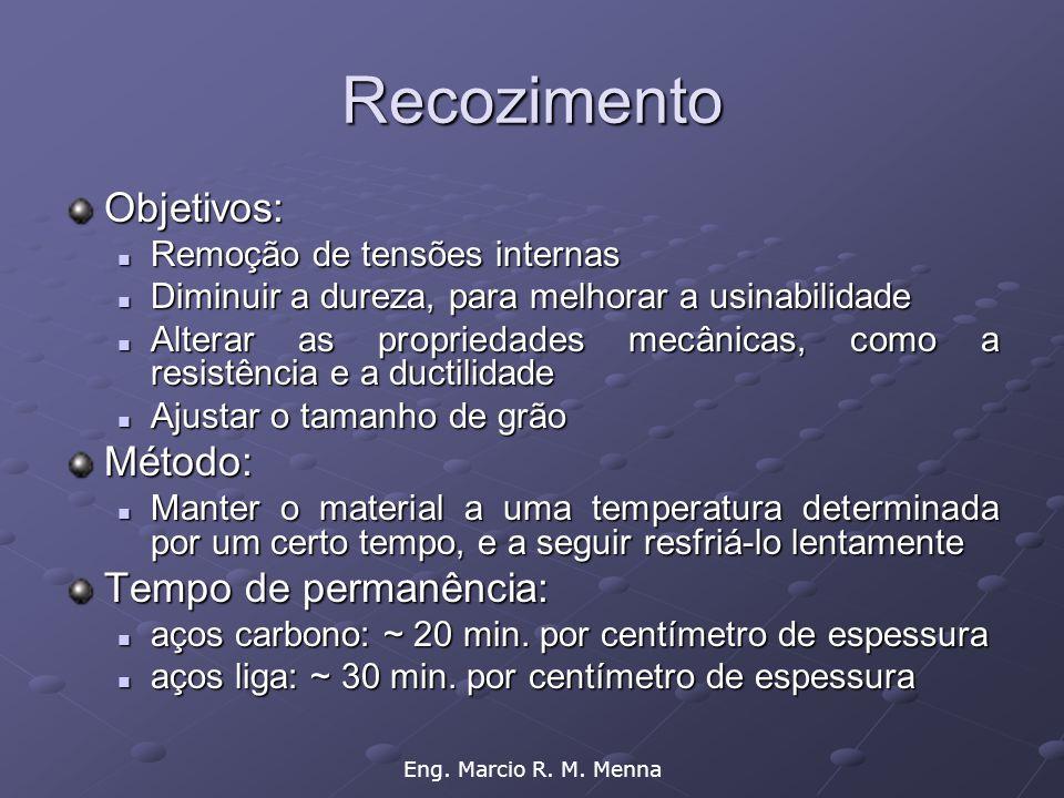 Eng. Marcio R. M. Menna Recozimento Objetivos:  Remoção de tensões internas  Diminuir a dureza, para melhorar a usinabilidade  Alterar as proprieda