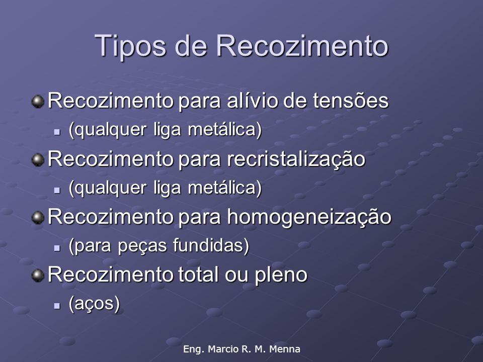 Eng. Marcio R. M. Menna Tipos de Recozimento Recozimento para alívio de tensões  (qualquer liga metálica) Recozimento para recristalização  (qualque
