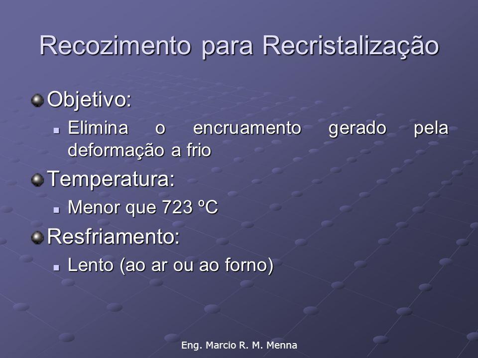 Eng. Marcio R. M. Menna Recozimento para Recristalização Objetivo:  Elimina o encruamento gerado pela deformação a frio Temperatura:  Menor que 723