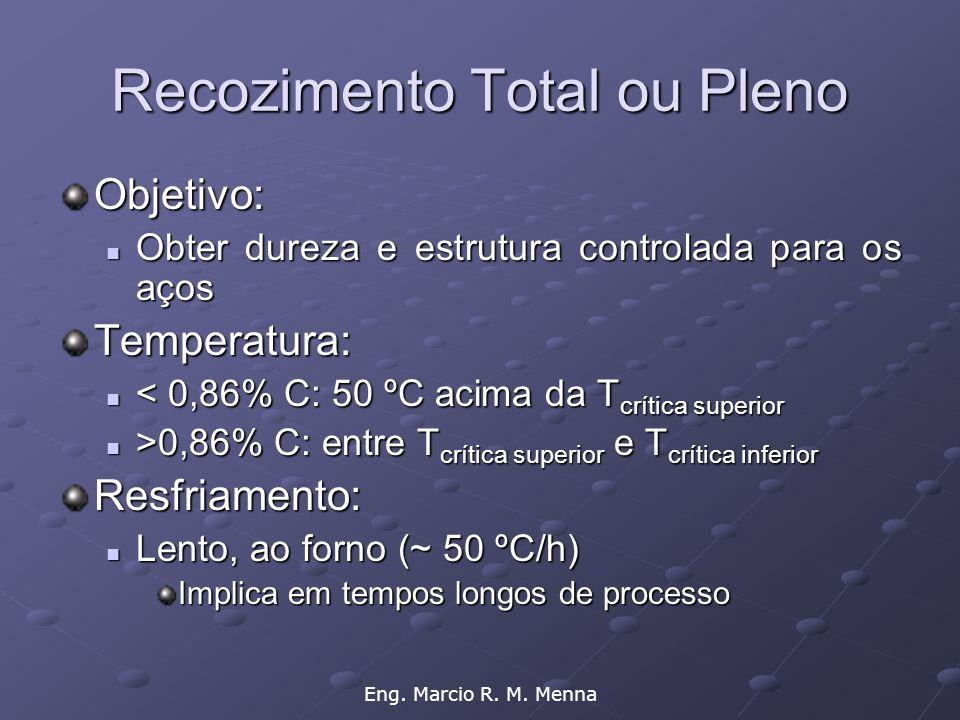 Eng. Marcio R. M. Menna Recozimento Total ou Pleno Objetivo:  Obter dureza e estrutura controlada para os aços Temperatura:  < 0,86% C: 50 ºC acima