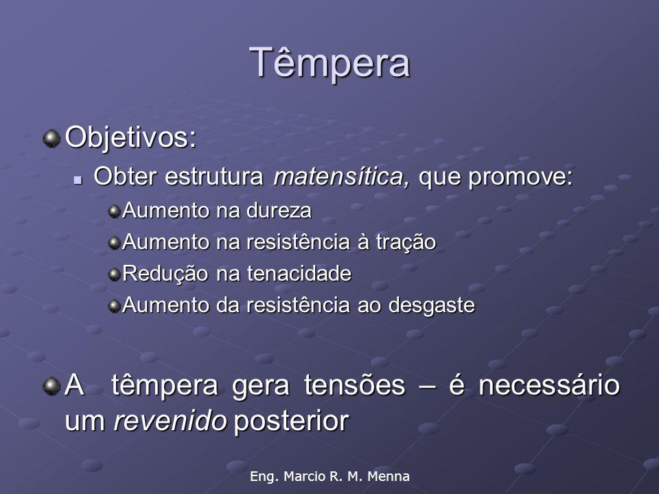 Eng. Marcio R. M. Menna Têmpera Objetivos:  Obter estrutura matensítica, que promove: Aumento na dureza Aumento na resistência à tração Redução na te
