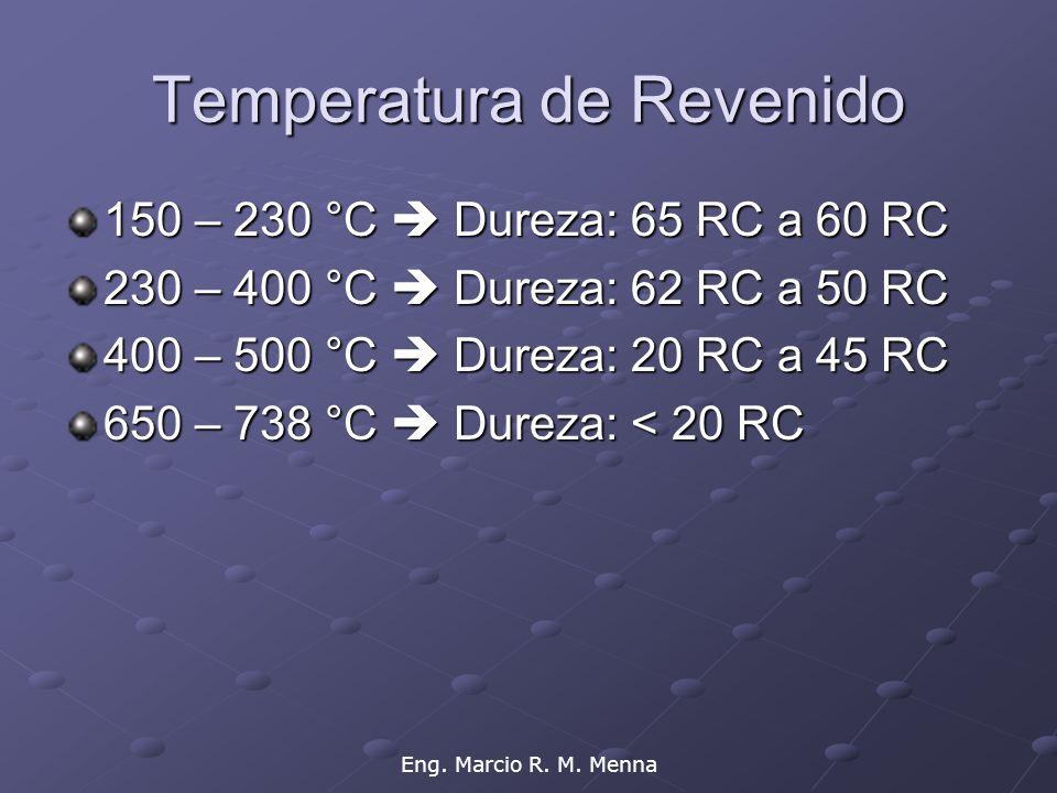 Eng. Marcio R. M. Menna Temperatura de Revenido 150 – 230 °C  Dureza: 65 RC a 60 RC 230 – 400 °C  Dureza: 62 RC a 50 RC 400 – 500 °C  Dureza: 20 RC