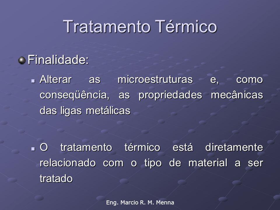 Eng. Marcio R. M. Menna Tratamento Térmico Finalidade:  Alterar as microestruturas e, como conseqüência, as propriedades mecânicas das ligas metálica