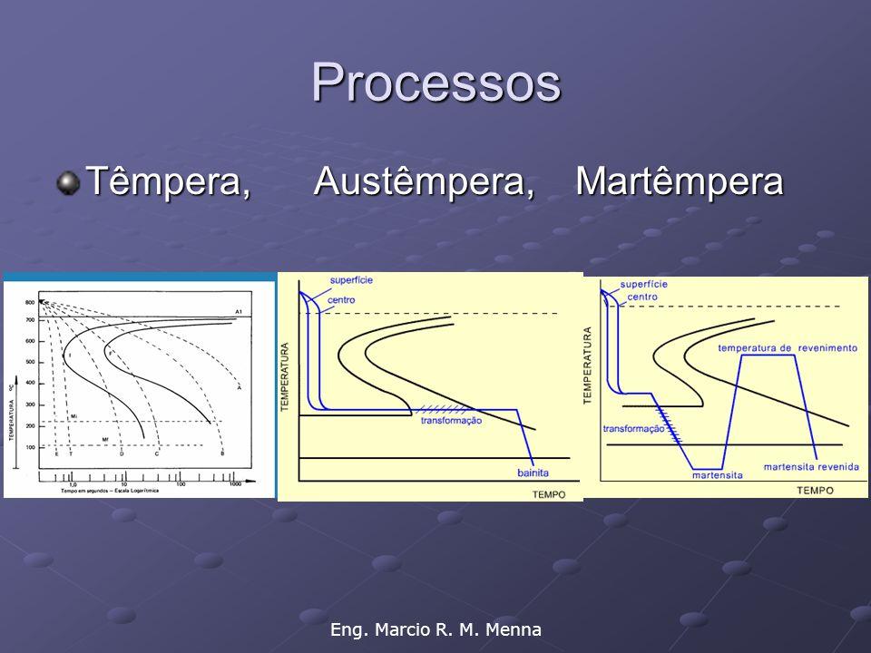 Eng. Marcio R. M. Menna Processos Têmpera, Austêmpera, Martêmpera