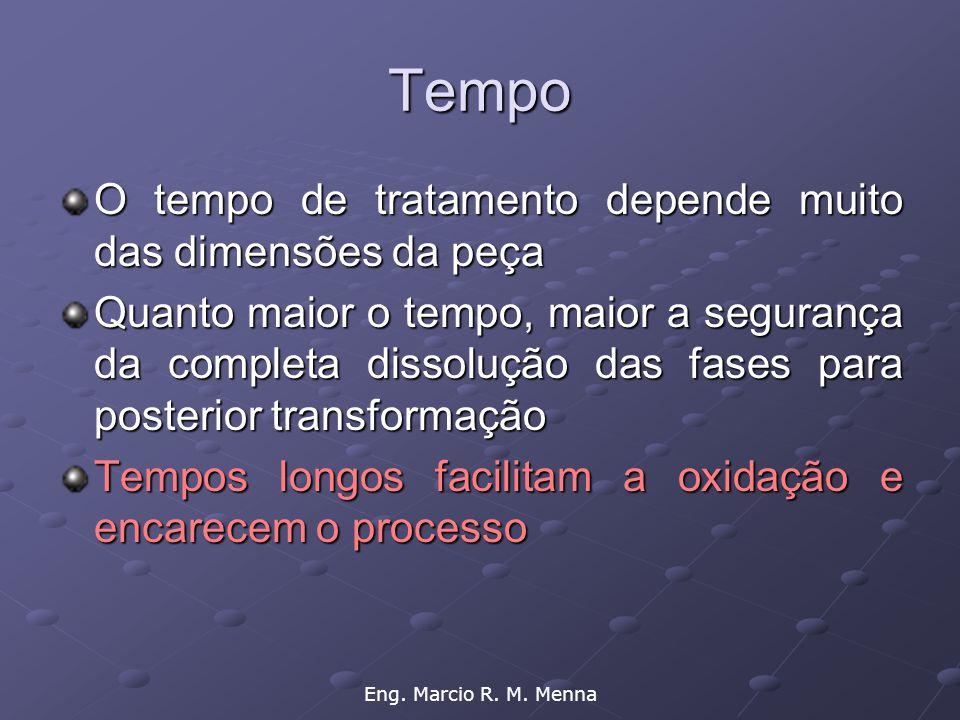 Eng. Marcio R. M. Menna Tempo O tempo de tratamento depende muito das dimensões da peça Quanto maior o tempo, maior a segurança da completa dissolução