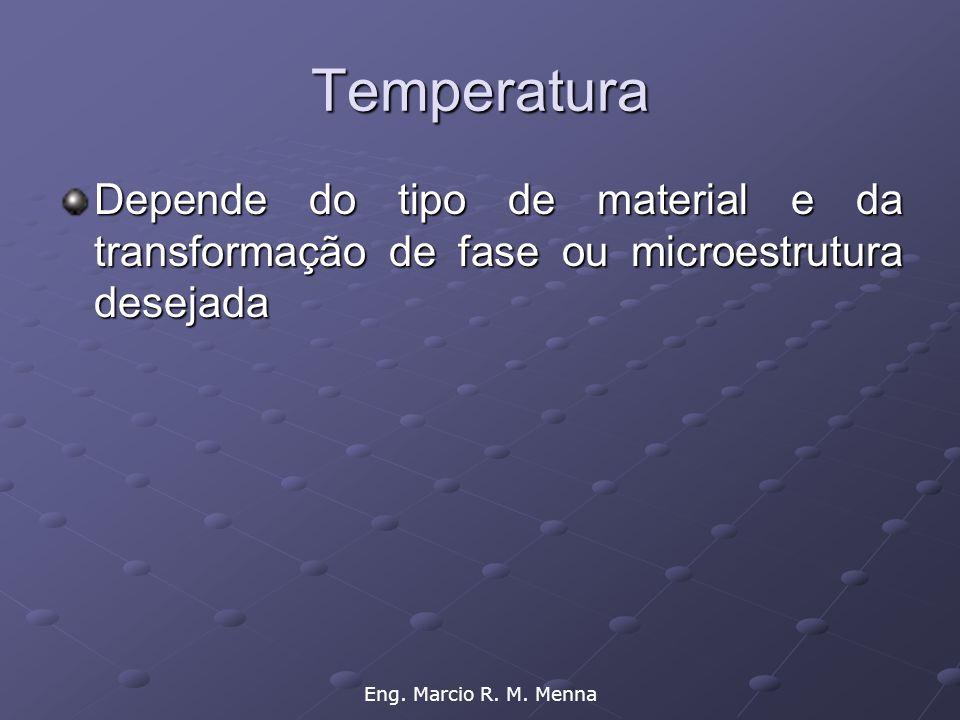 Eng. Marcio R. M. Menna Temperatura Depende do tipo de material e da transformação de fase ou microestrutura desejada
