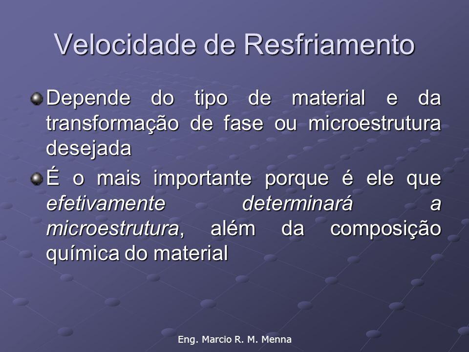 Eng. Marcio R. M. Menna Velocidade de Resfriamento Depende do tipo de material e da transformação de fase ou microestrutura desejada É o mais importan