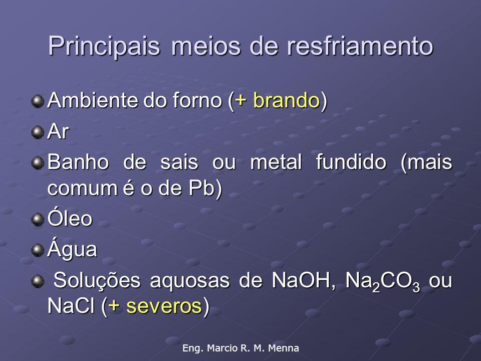 Eng. Marcio R. M. Menna Principais meios de resfriamento Ambiente do forno (+ brando) Ar Banho de sais ou metal fundido (mais comum é o de Pb) ÓleoÁgu