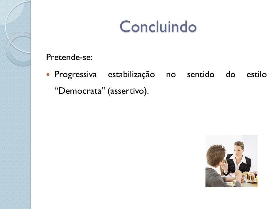 """Concluindo Pretende-se:  Progressiva estabilização no sentido do estilo """"Democrata"""" (assertivo)."""