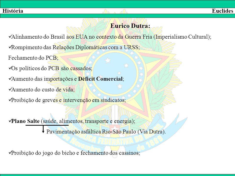 HistóriaEuclides Eurico Dutra:  Alinhamento do Brasil aos EUA no contexto da Guerra Fria (Imperialismo Cultural);  Rompimento das Relações Diplomáti