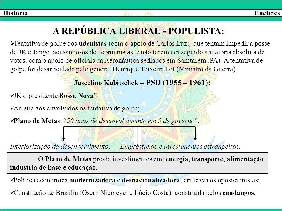 HistóriaEuclides A REPÚBLICA LIBERAL - POPULISTA:  Tentativa de golpe dos udenistas (com o apoio de Carlos Luz), que tentam impedir a posse de JK e J