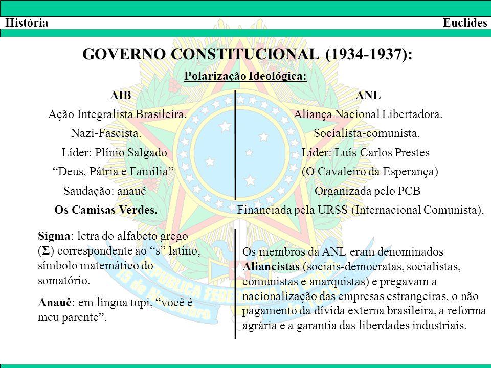 HistóriaEuclides GOVERNO CONSTITUCIONAL (1934-1937): Polarização Ideológica: AIBANL Ação Integralista Brasileira.Aliança Nacional Libertadora. Nazi-Fa