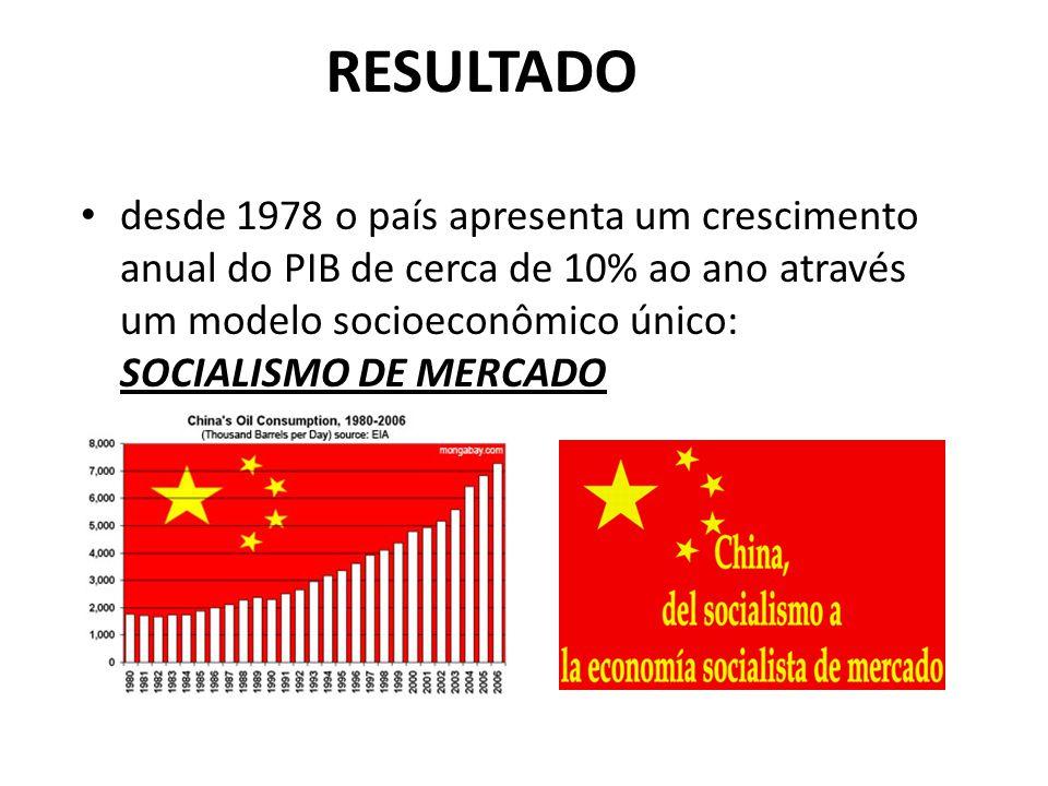 RESULTADO • desde 1978 o país apresenta um crescimento anual do PIB de cerca de 10% ao ano através um modelo socioeconômico único: SOCIALISMO DE MERCA