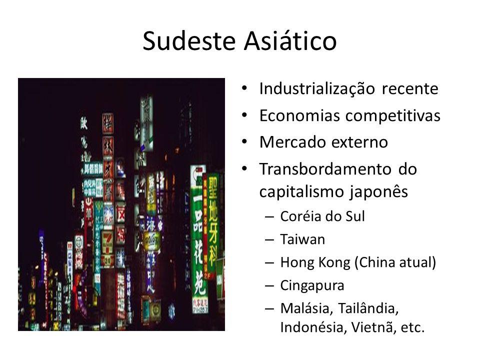 Sudeste Asiático • Industrialização recente • Economias competitivas • Mercado externo • Transbordamento do capitalismo japonês – Coréia do Sul – Taiw