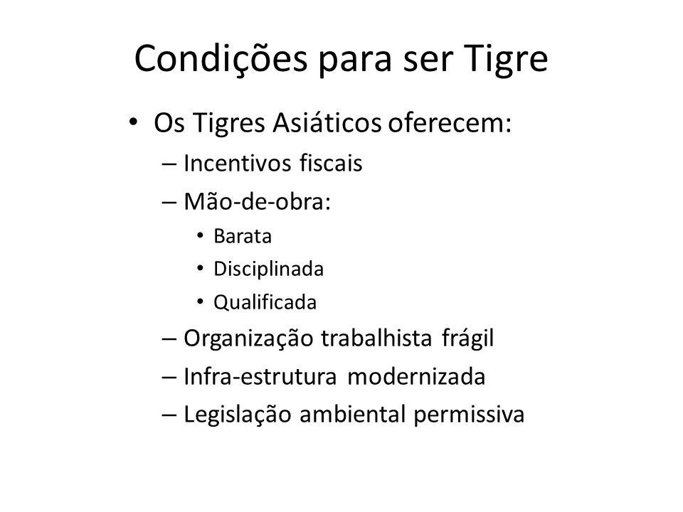 Condições para ser Tigre • Os Tigres Asiáticos oferecem: – Incentivos fiscais – Mão-de-obra: • Barata • Disciplinada • Qualificada – Organização traba