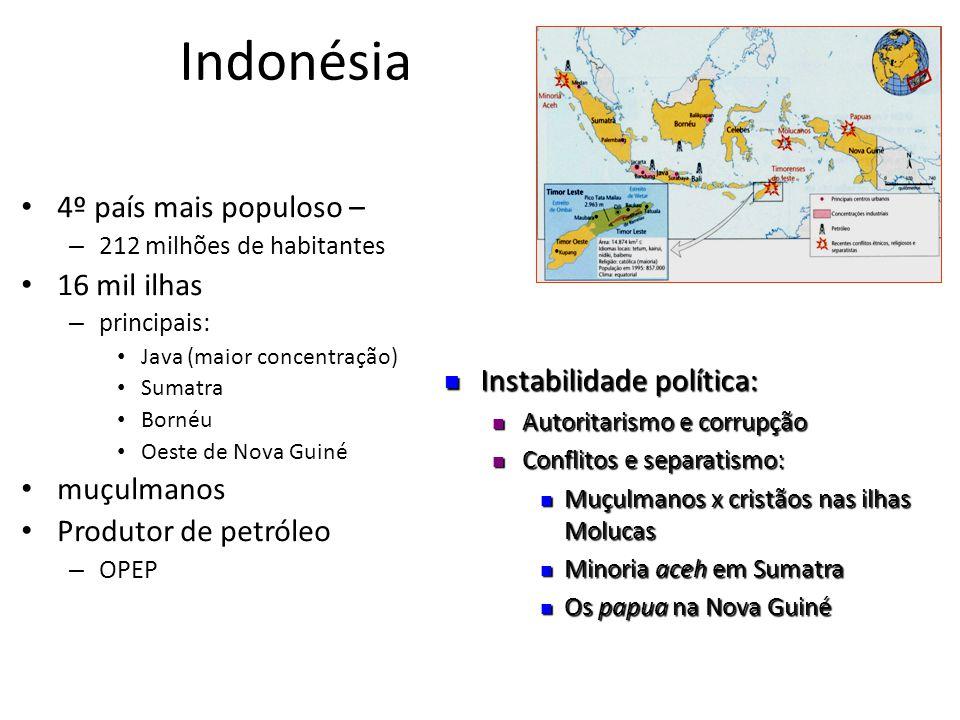 Indonésia • 4º país mais populoso – – 212 milhões de habitantes • 16 mil ilhas – principais: • Java (maior concentração) • Sumatra • Bornéu • Oeste de