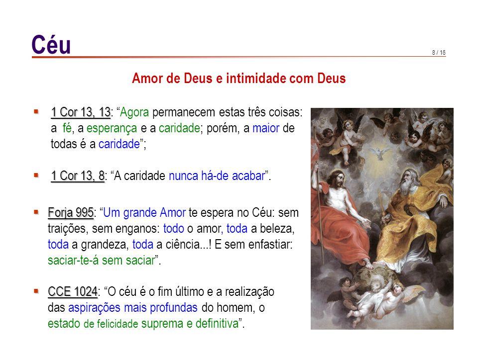 9 / 16 Céu Deificação, 1  É a divinização da alma e das suas potências, já incoada na terra (pela graça já somos filhos de Deus, identificados cada vez mais com o Filho).
